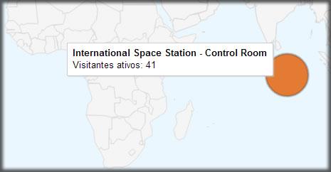 google analytics space station