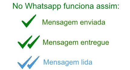 whatsapp mostra mensagem visualizada