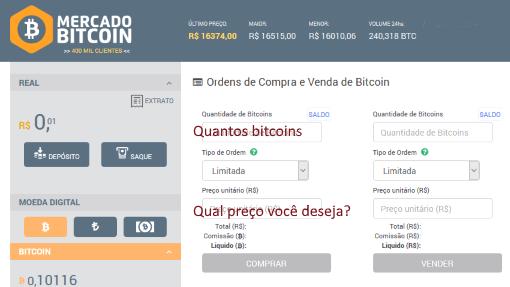 Como comprar bitcoins no Brasil